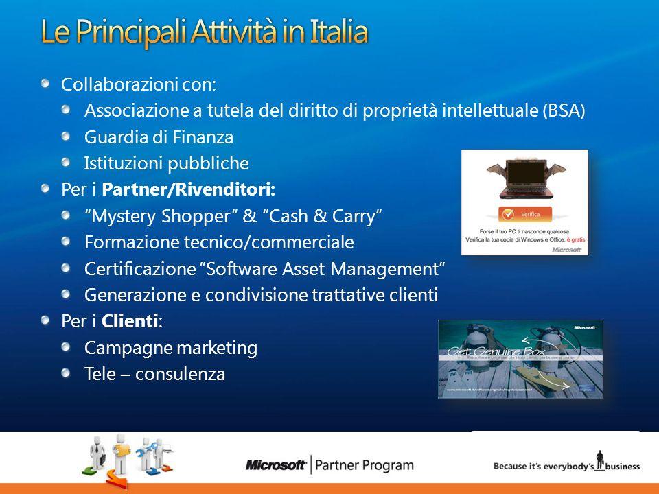 Le Principali Attività in Italia