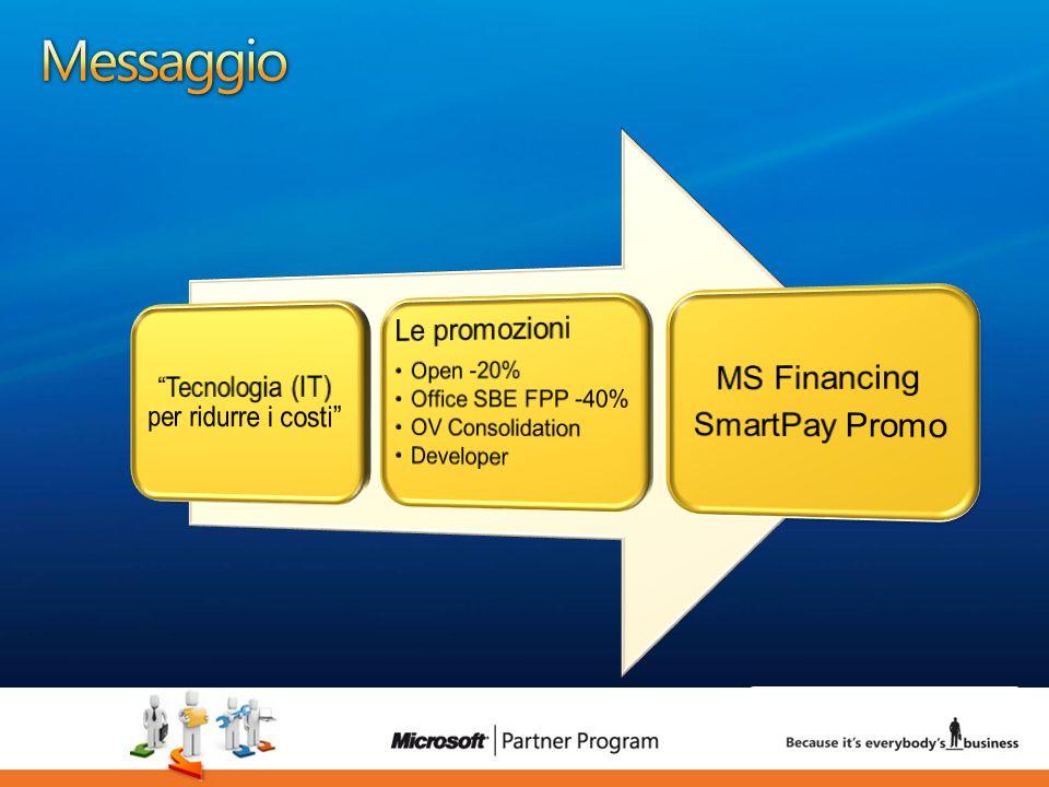 Tecnologia (IT) per ridurre i costi