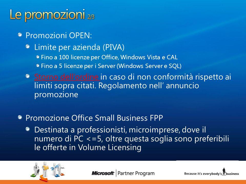 Le promozioni 2/3 Promozioni OPEN: Limite per azienda (PIVA)