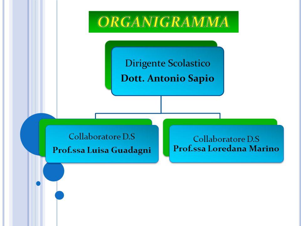 Prof.ssa Luisa Guadagni Prof.ssa Loredana Marino