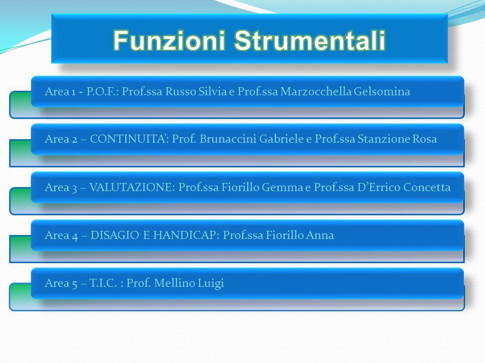 Funzioni StrumentaliArea 1 - P.O.F.: Prof.ssa Russo Silvia e Prof.ssa Marzocchella Gelsomina.