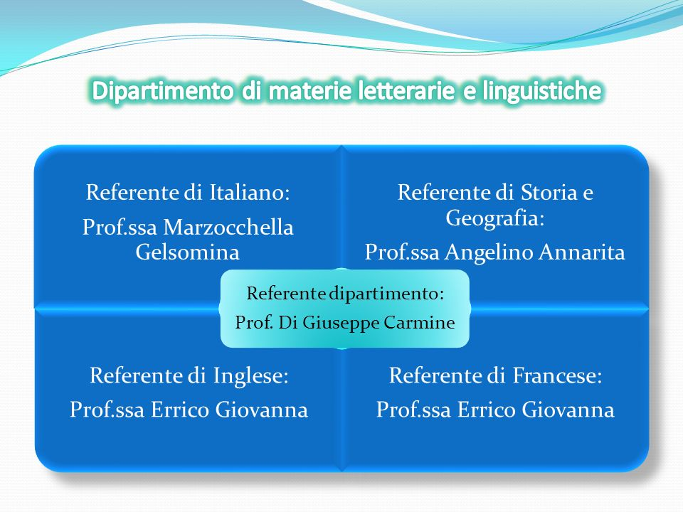 Dipartimento di materie letterarie e linguistiche