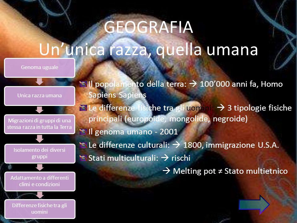 GEOGRAFIA Un'unica razza, quella umana
