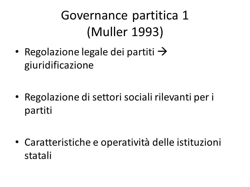 Governance partitica 1 (Muller 1993)