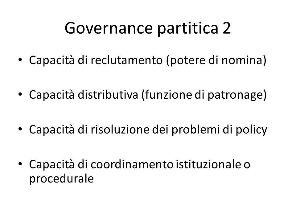 Governance partitica 2 Capacità di reclutamento (potere di nomina)
