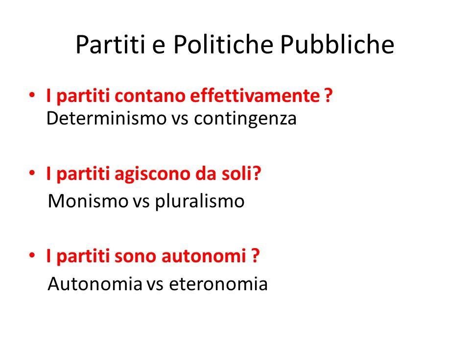 Partiti e Politiche Pubbliche