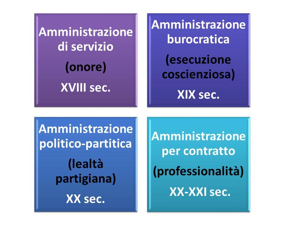 Amministrazione di servizio (onore) XVIII sec.