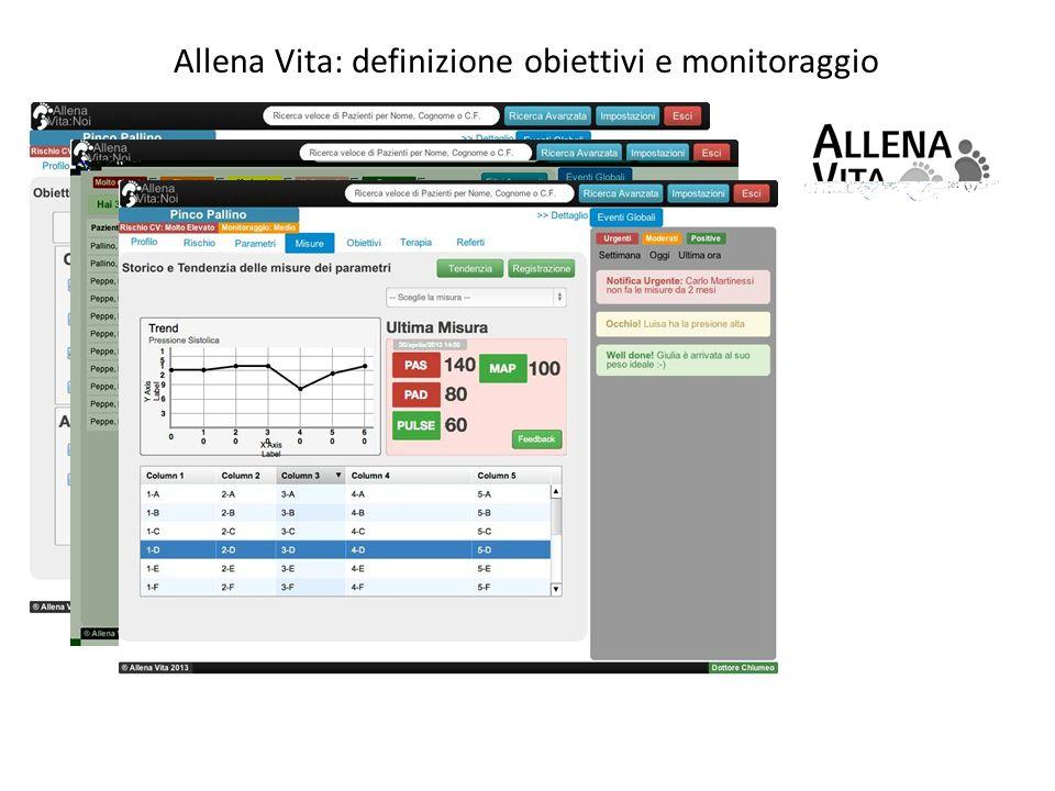 Allena Vita: definizione obiettivi e monitoraggio