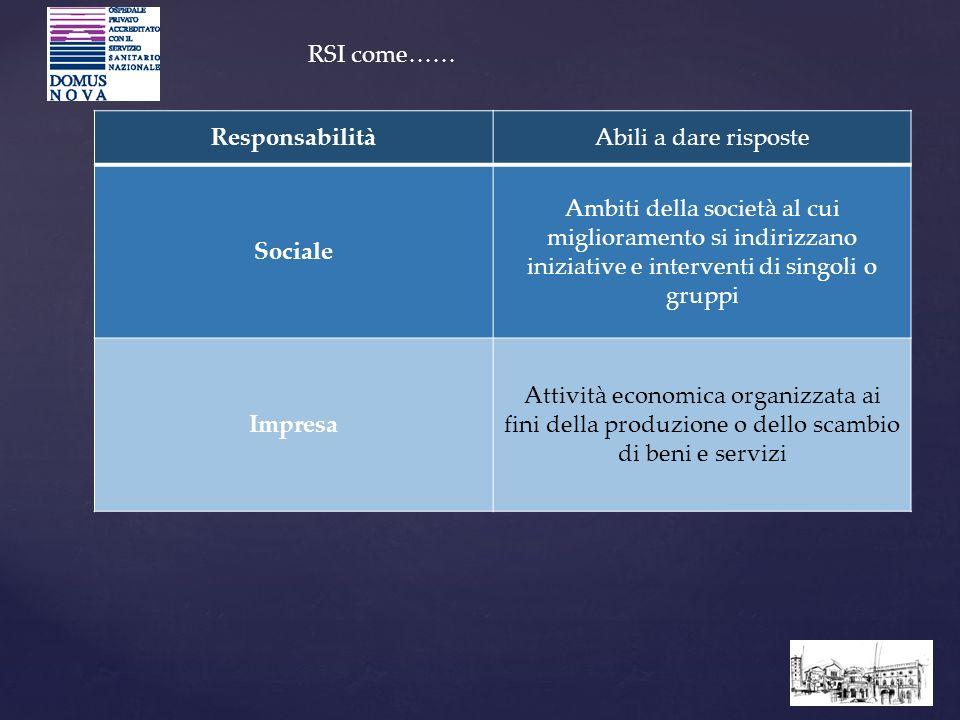 RSI come…… Responsabilità. Abili a dare risposte. Sociale.