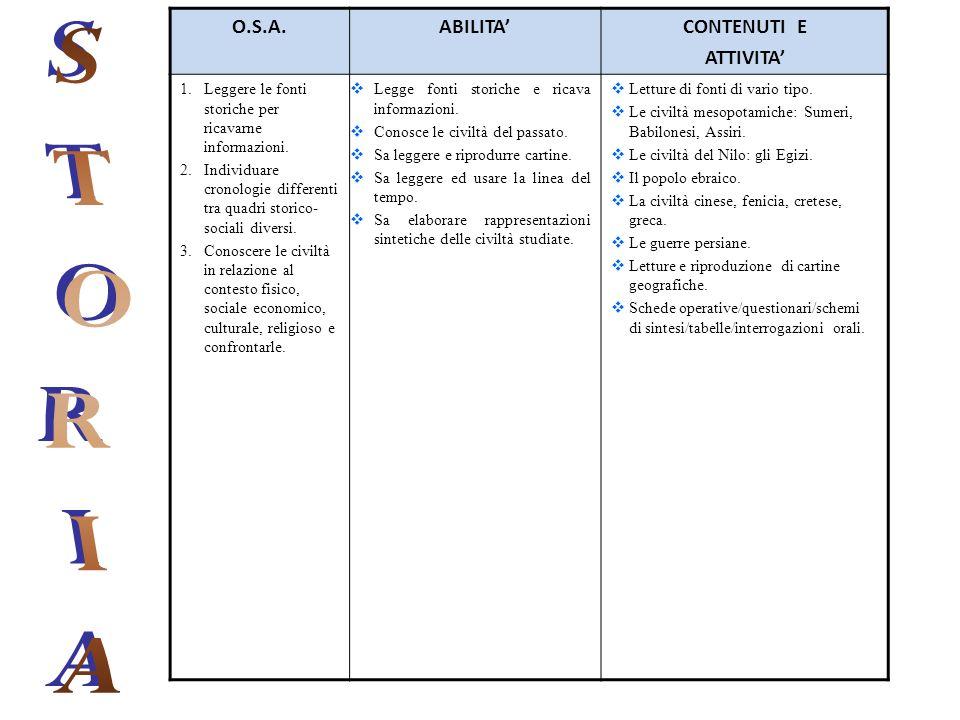 STORIA O.S.A. ABILITA' CONTENUTI E ATTIVITA'