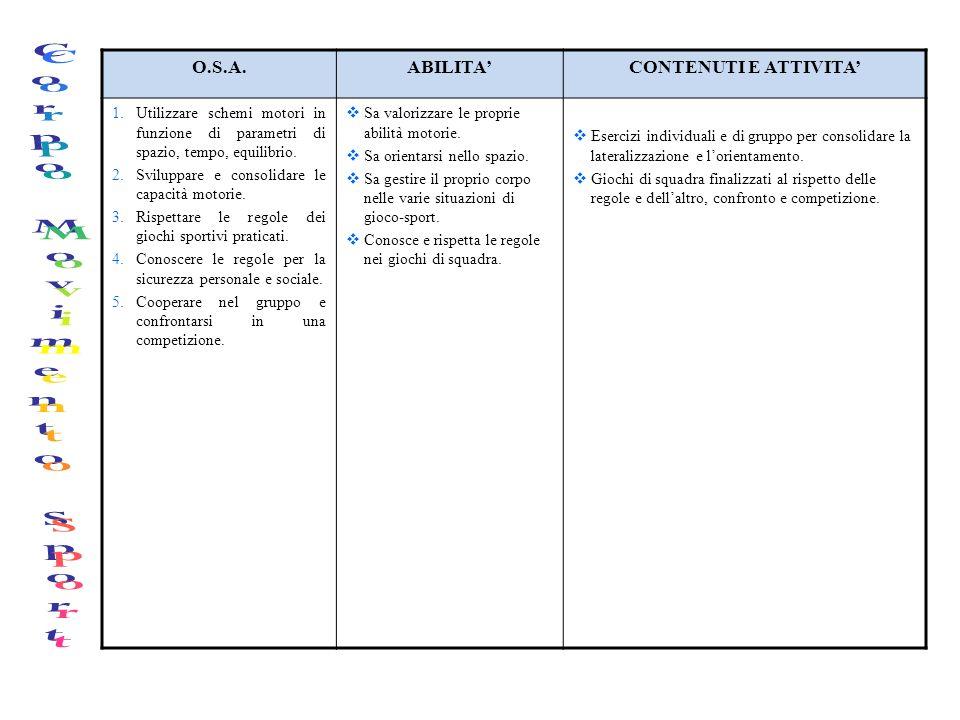 Corpo Movimento Sport O.S.A. ABILITA' CONTENUTI E ATTIVITA'
