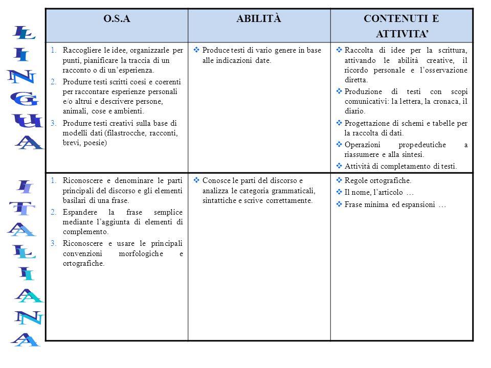 LINGUA ITALIANA O.S.A ABILITÀ CONTENUTI E ATTIVITA'