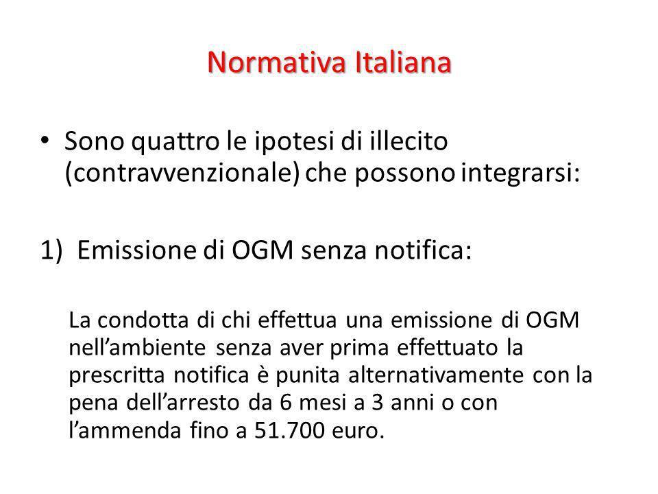 Normativa Italiana Sono quattro le ipotesi di illecito (contravvenzionale) che possono integrarsi: Emissione di OGM senza notifica:
