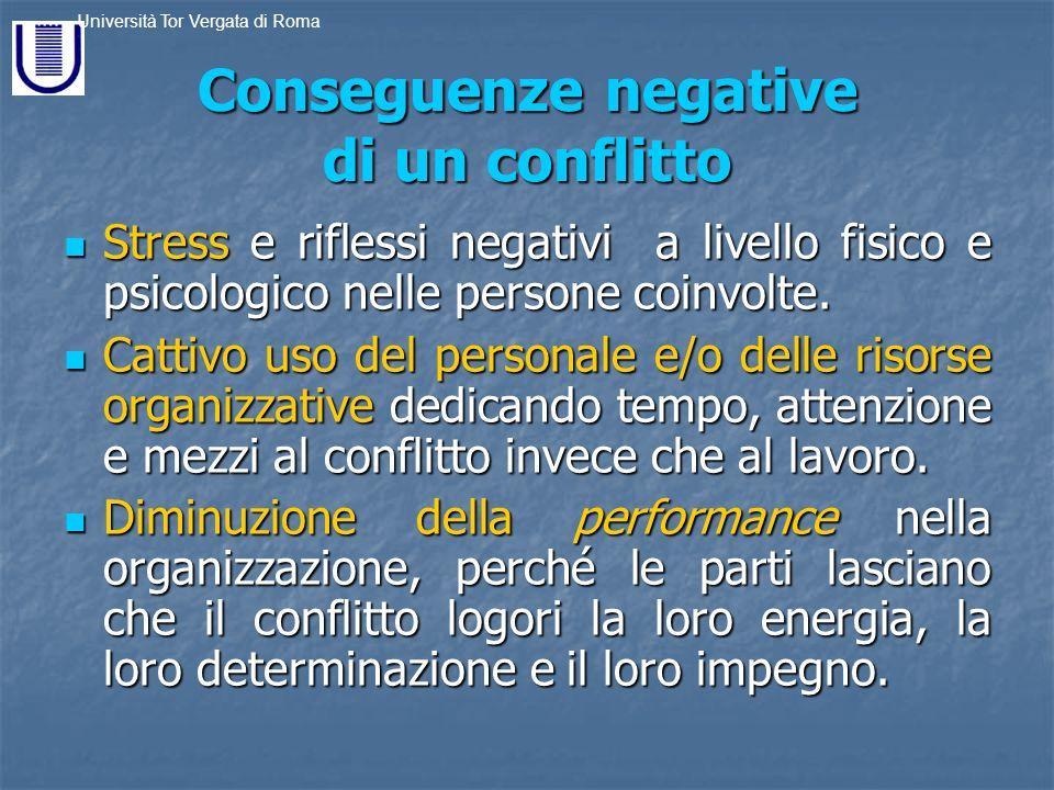 Conseguenze negative di un conflitto