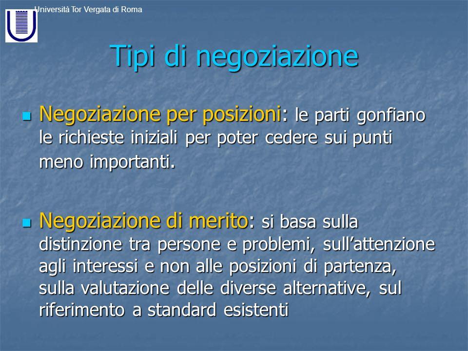 Tipi di negoziazione Negoziazione per posizioni: le parti gonfiano le richieste iniziali per poter cedere sui punti meno importanti.