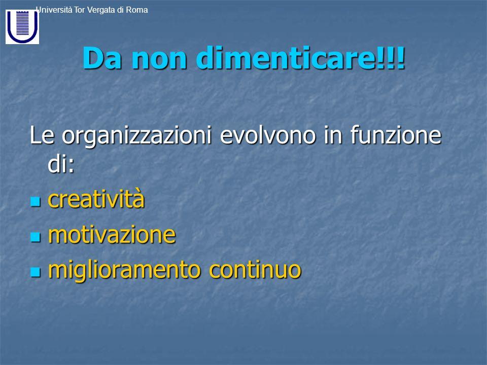 Da non dimenticare!!! Le organizzazioni evolvono in funzione di: