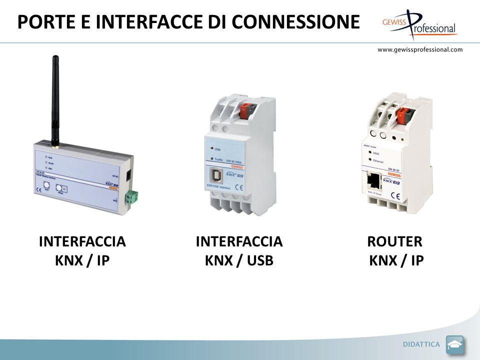 PORTE E INTERFACCE DI CONNESSIONE