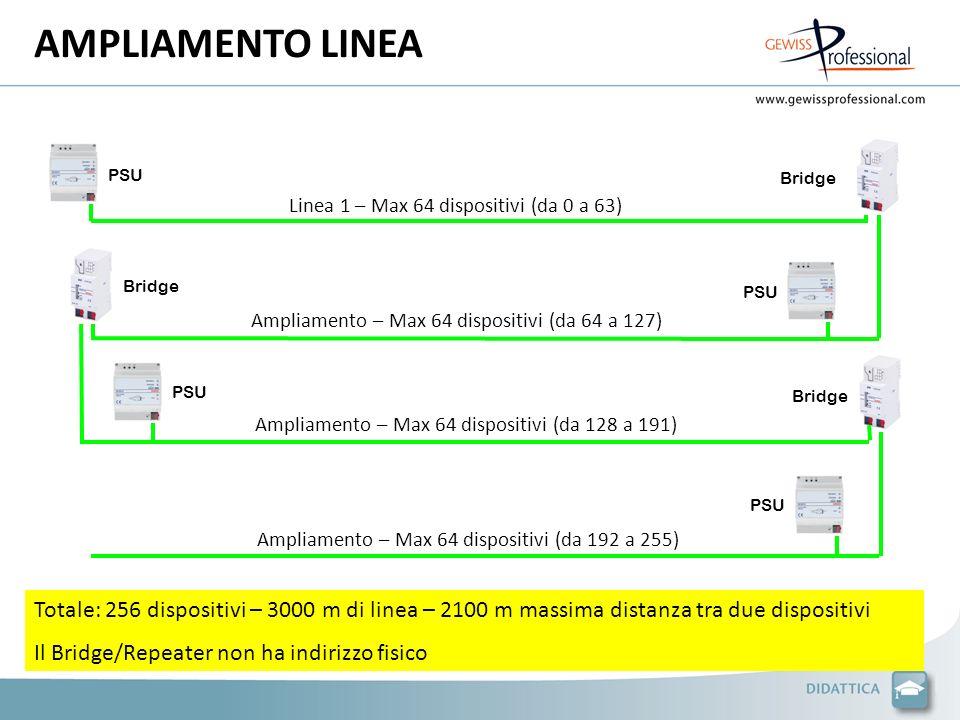 AMPLIAMENTO LINEA Ampliamento – Max 64 dispositivi (da 64 a 127) Bridge. PSU. PSU. Linea 1 – Max 64 dispositivi (da 0 a 63)