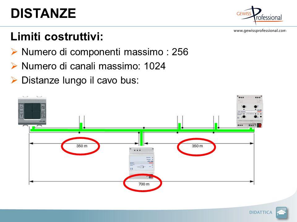 DISTANZE Limiti costruttivi: Numero di componenti massimo : 256