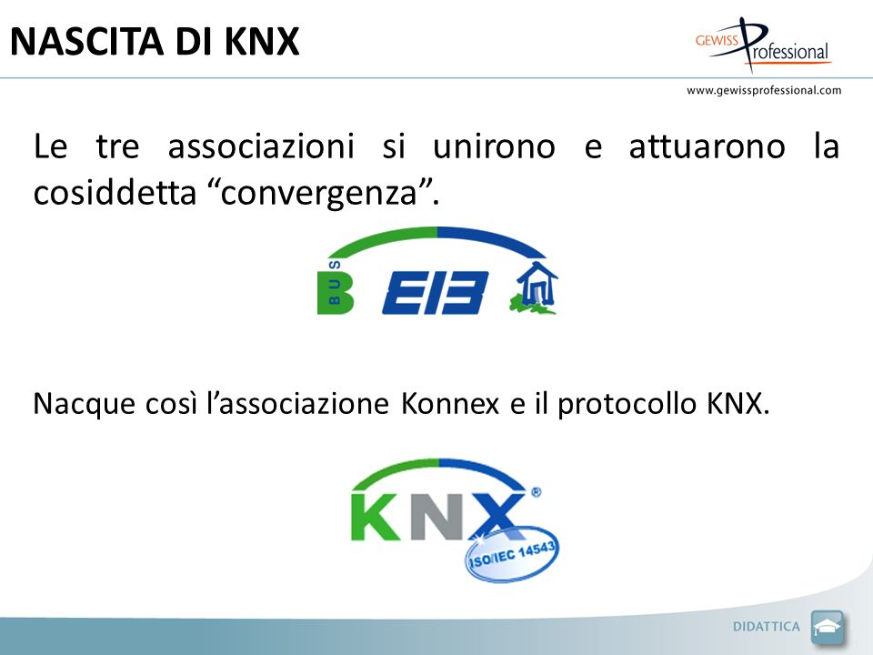 NASCITA DI KNX Le tre associazioni si unirono e attuarono la cosiddetta convergenza .