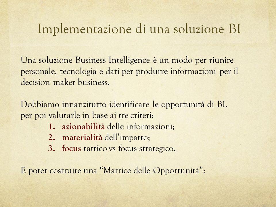 Implementazione di una soluzione BI