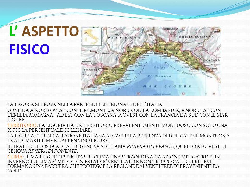 L' ASPETTO FISICO LA LIGURIA SI TROVA NELLA PARTE SETTENTRIONALE DELL' ITALIA,