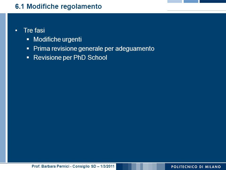 6.1 Modifiche regolamento