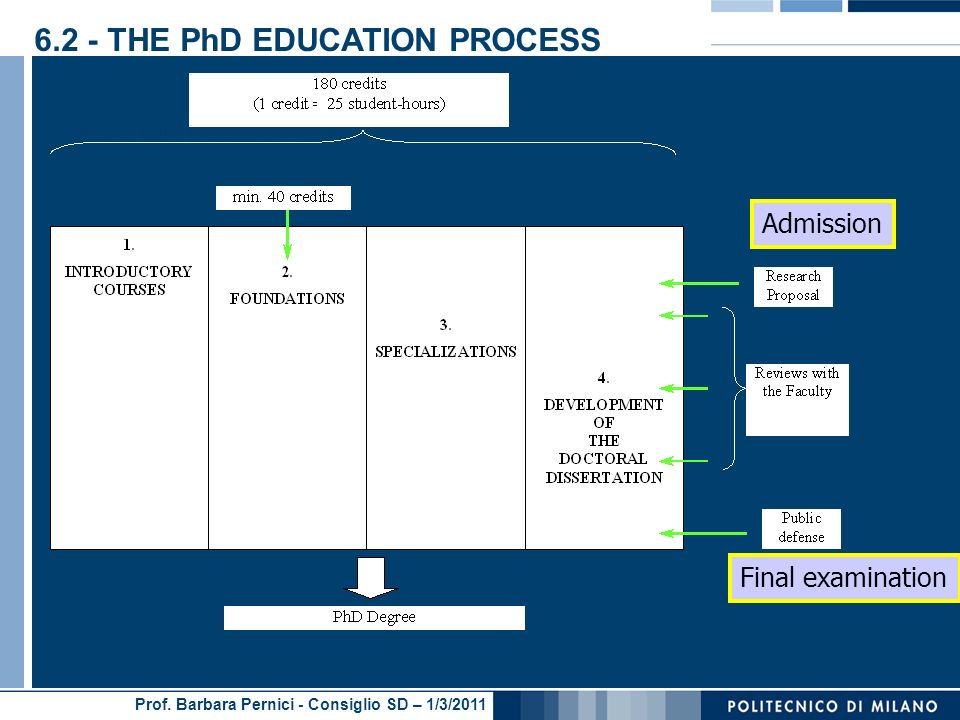 6.2 - THE PhD EDUCATION PROCESS