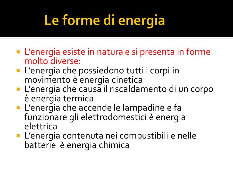 Le forme di energia L'energia esiste in natura e si presenta in forme molto diverse: