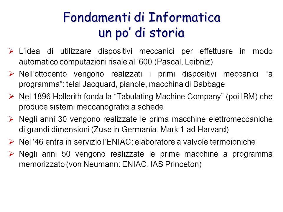 Fondamenti di Informatica un po' di storia