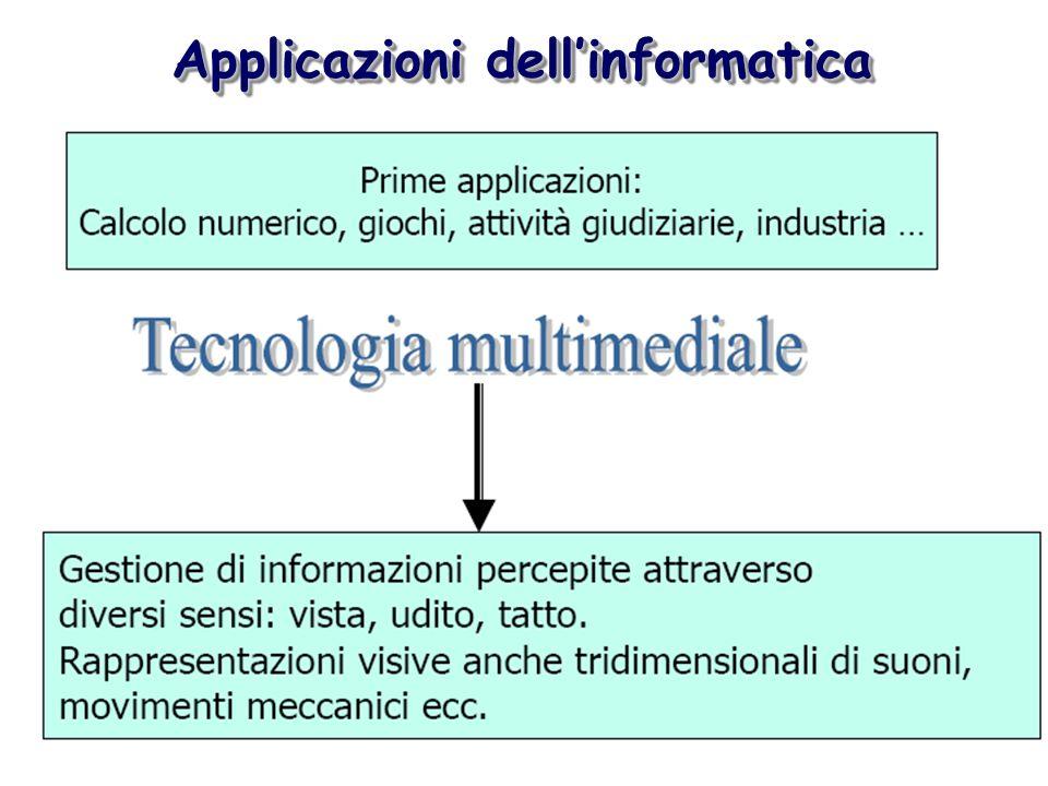 Applicazioni dell'informatica