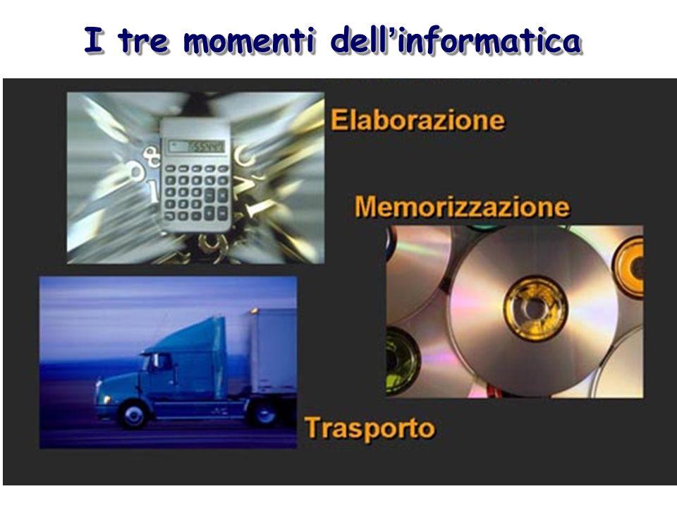 I tre momenti dell'informatica