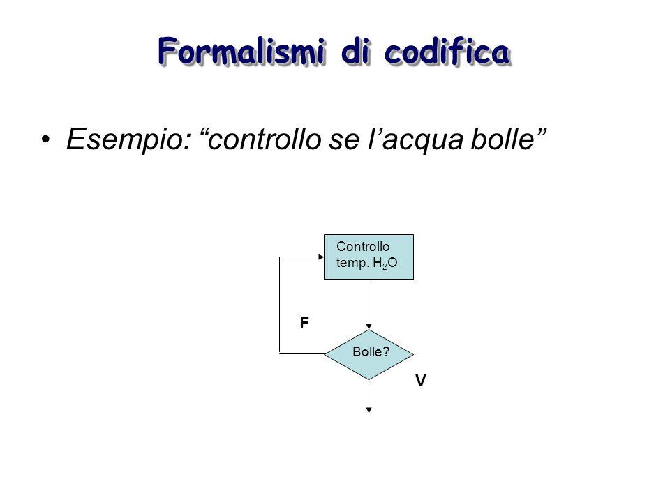 Formalismi di codifica