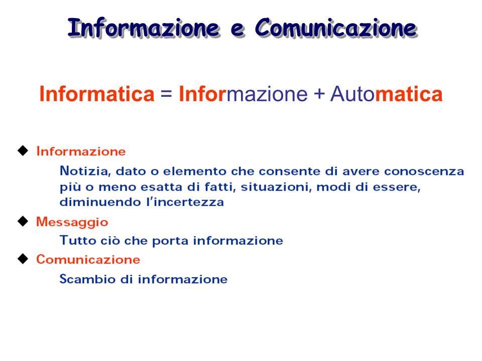 Informatica = Informazione + Automatica