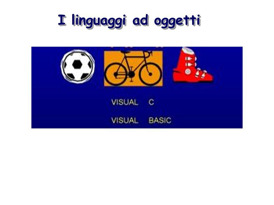 I linguaggi ad oggetti