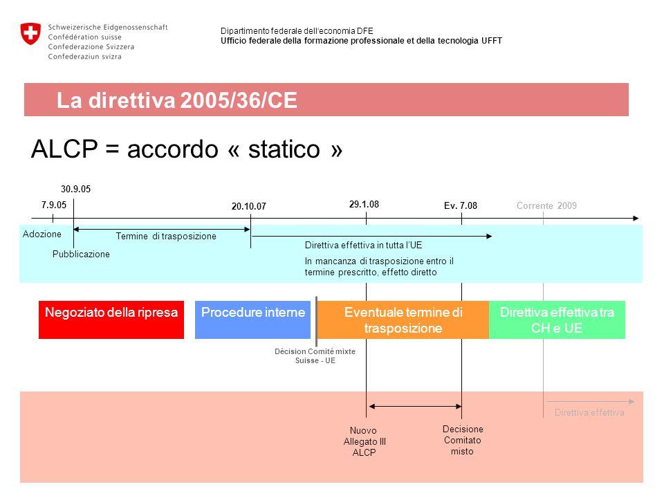 ALCP = accordo « statico »