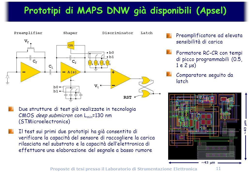 Prototipi di MAPS DNW già disponibili (Apsel)