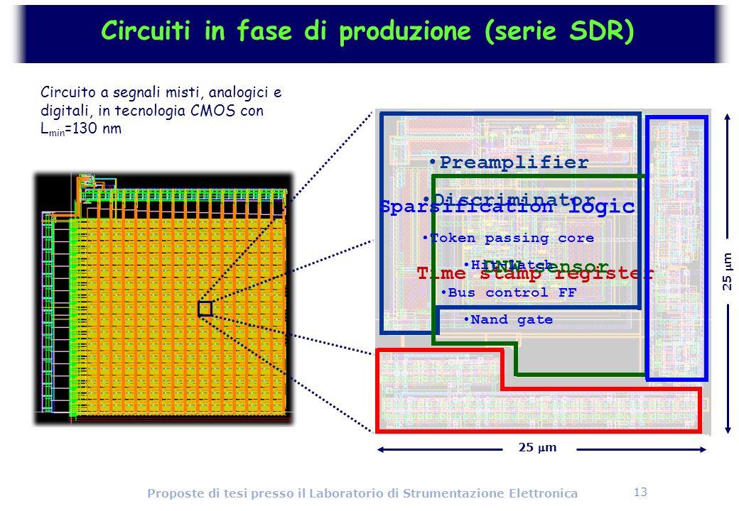Circuiti in fase di produzione (serie SDR)