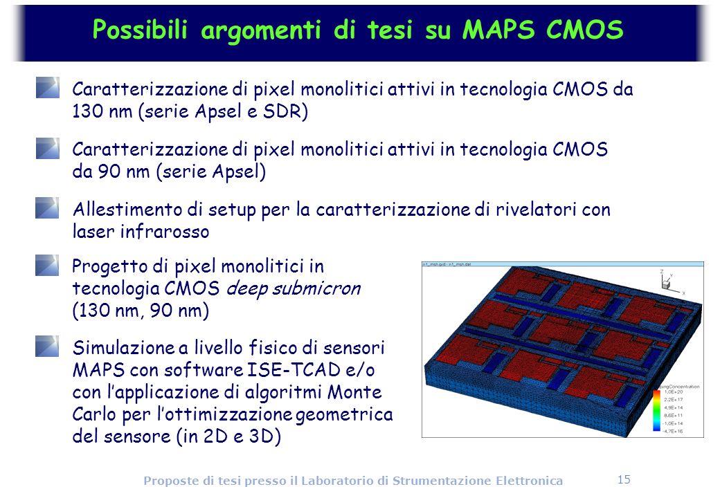 Possibili argomenti di tesi su MAPS CMOS