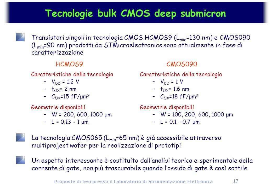 Tecnologie bulk CMOS deep submicron