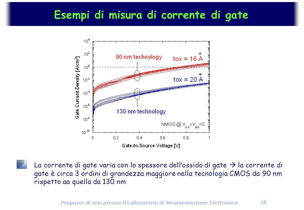 Esempi di misura di corrente di gate