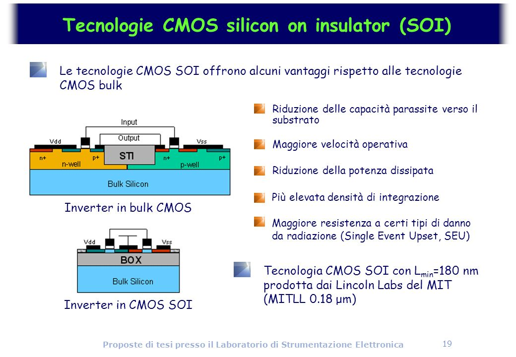 Tecnologie CMOS silicon on insulator (SOI)