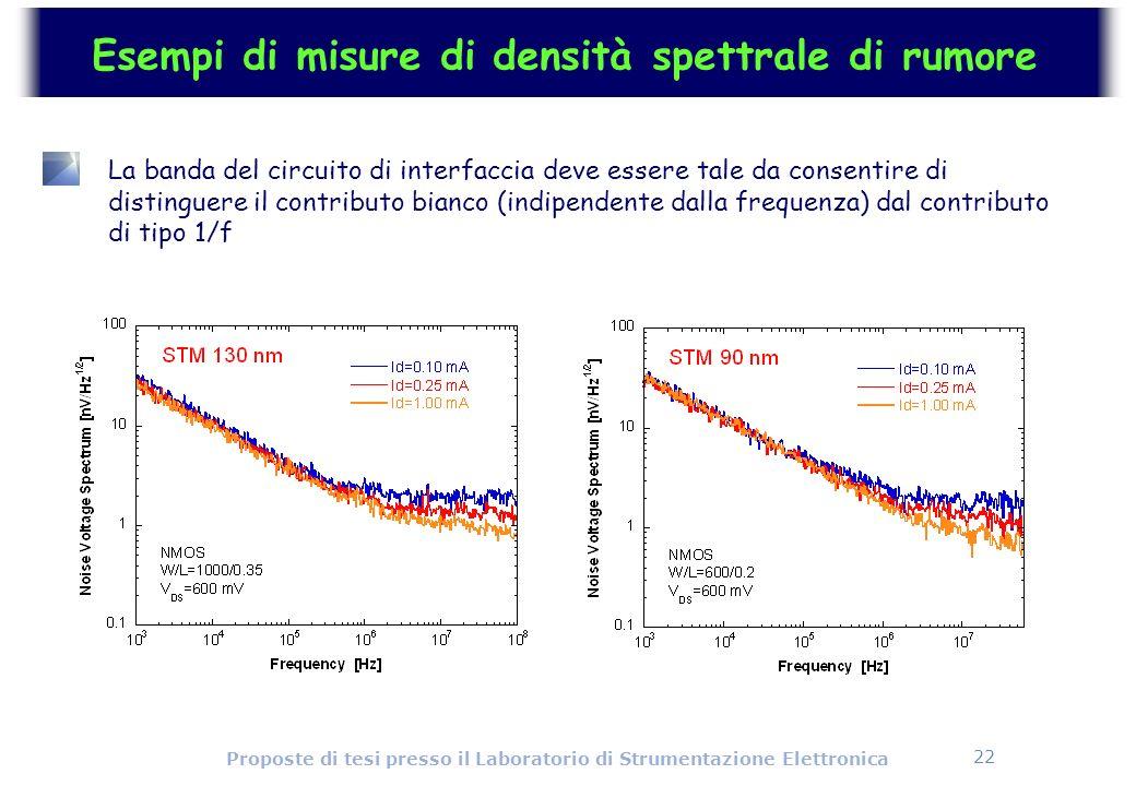 Esempi di misure di densità spettrale di rumore