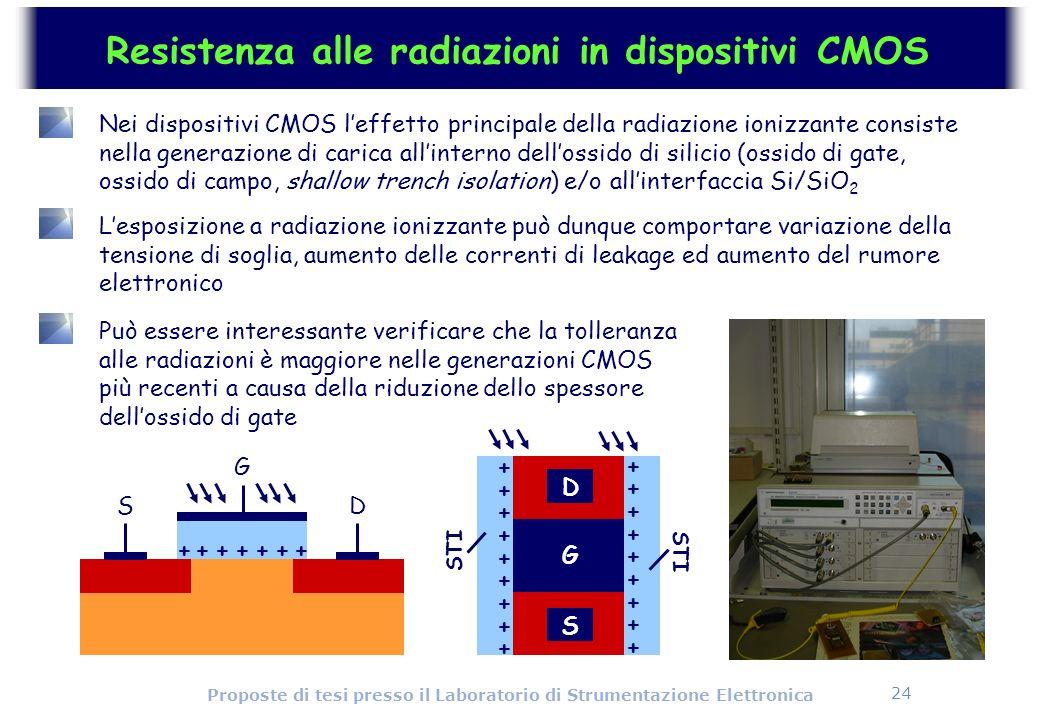 Resistenza alle radiazioni in dispositivi CMOS