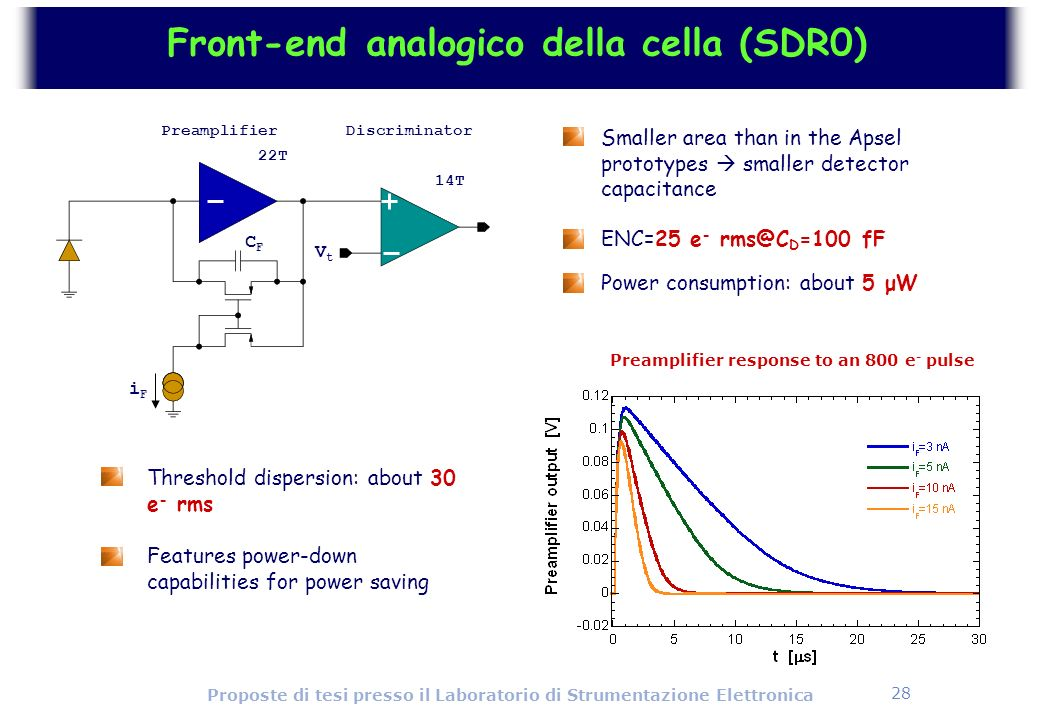 Front-end analogico della cella (SDR0)