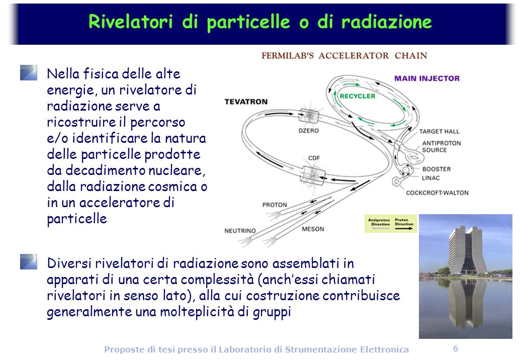 Rivelatori di particelle o di radiazione