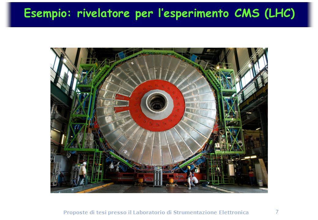 Esempio: rivelatore per l'esperimento CMS (LHC)