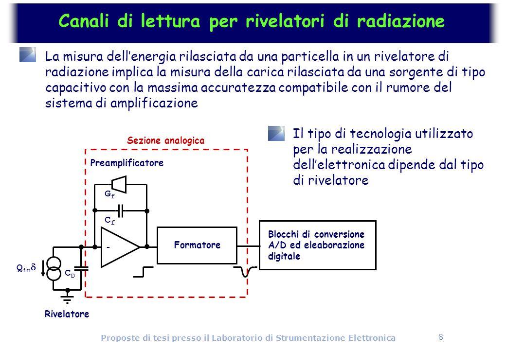 Canali di lettura per rivelatori di radiazione