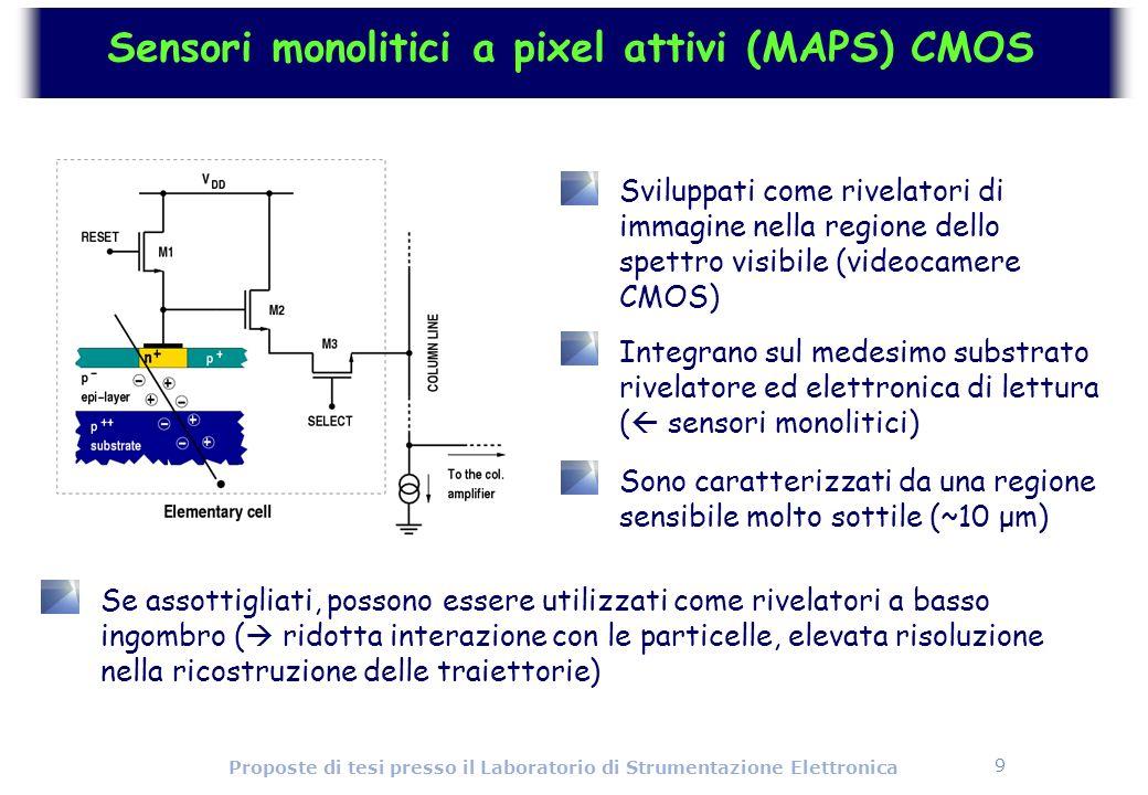Sensori monolitici a pixel attivi (MAPS) CMOS