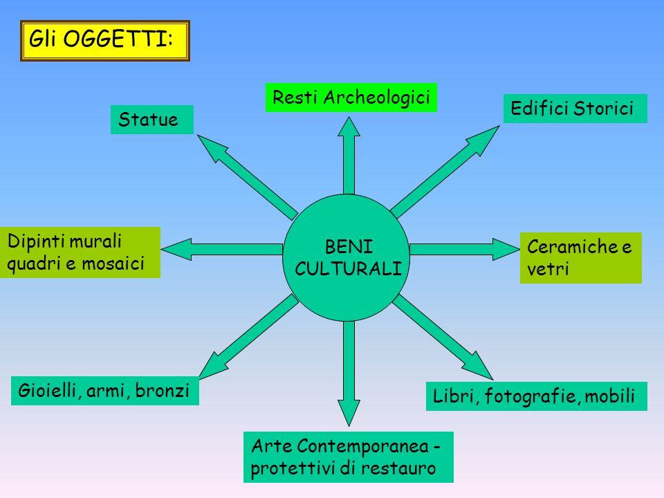 Gli OGGETTI: Resti Archeologici Edifici Storici Statue